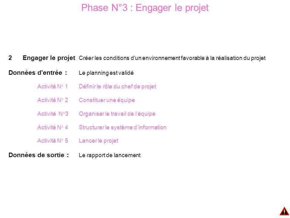 Phase N°3 : Engager le projet 2Engager le projet Créer les conditions d'un environnement favorable à la réalisation du projet Données d'entrée: Le pla