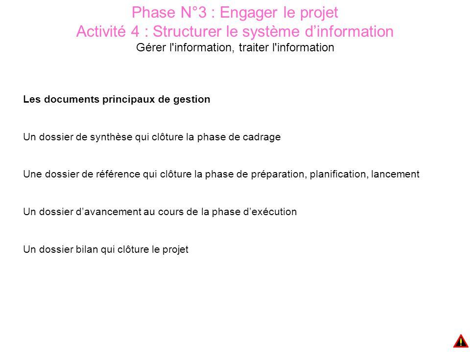 Phase N°3 : Engager le projet Activité 4 : Structurer le système d'information Gérer l'information, traiter l'information Les documents principaux de