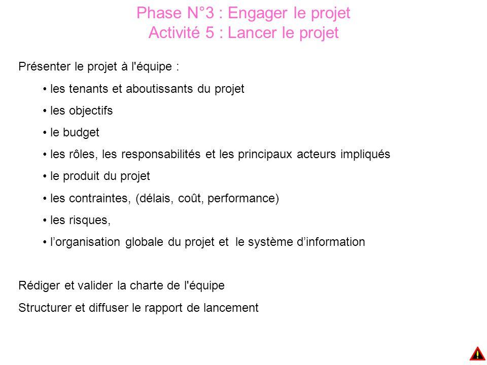 Phase N°3 : Engager le projet Activité 5 : Lancer le projet Présenter le projet à l équipe : les tenants et aboutissants du projet les objectifs le budget les rôles, les responsabilités et les principaux acteurs impliqués le produit du projet les contraintes, (délais, coût, performance) les risques, l'organisation globale du projet et le système d'information Rédiger et valider la charte de l équipe Structurer et diffuser le rapport de lancement