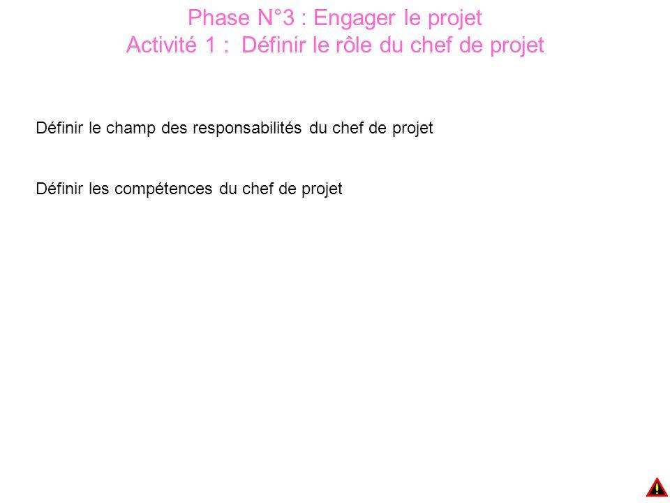 Phase N°3 : Engager le projet Activité 1 : Définir le rôle du chef de projet Définir le champ des responsabilités du chef de projet Définir les compét