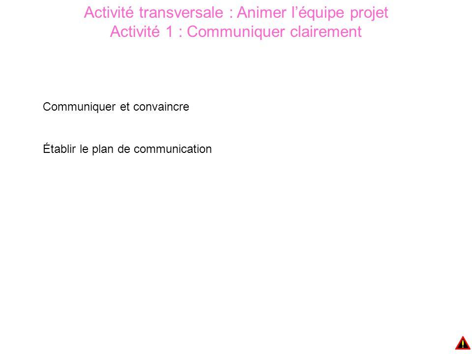 Activité transversale : Animer l'équipe projet Activité 1 : Communiquer clairement Communiquer et convaincre Établir le plan de communication