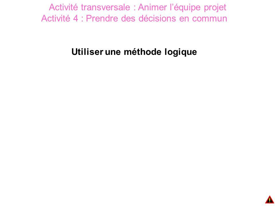 Activité transversale : Animer l'équipe projet Activité 4 : Prendre des décisions en commun Utiliser une méthode logique