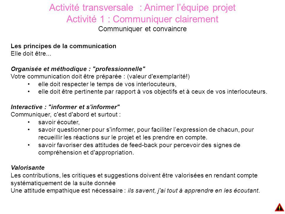 Les principes de la communication Elle doit être...
