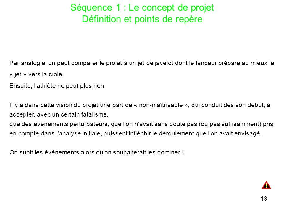 13 Séquence 1 : Le concept de projet Définition et points de repère Par analogie, on peut comparer le projet à un jet de javelot dont le lanceur prépa