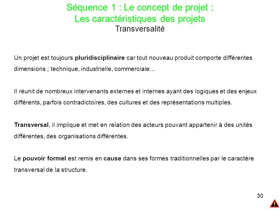 30 Séquence 1 : Le concept de projet : Les caractéristiques des projets Transversalité Un projet est toujours pluridisciplinaire car tout nouveau prod