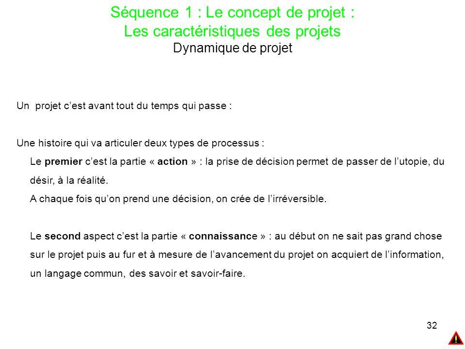 32 Séquence 1 : Le concept de projet : Les caractéristiques des projets Dynamique de projet Un projet c'est avant tout du temps qui passe : Une histoi