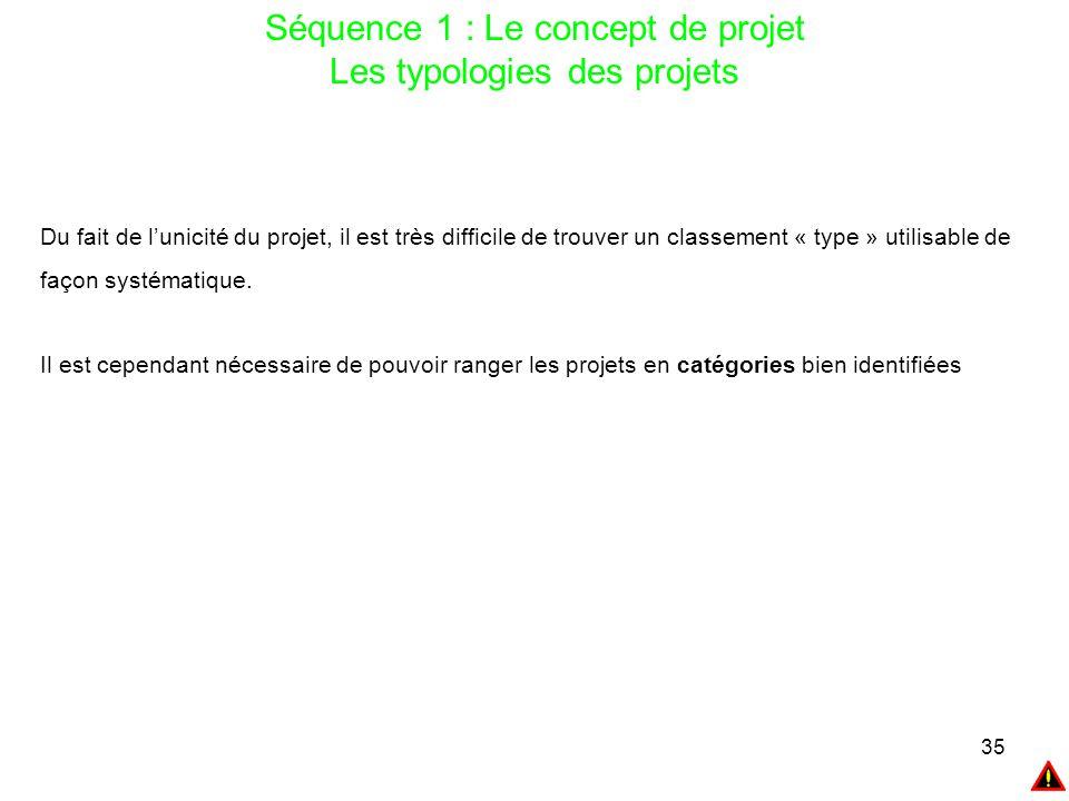 35 Séquence 1 : Le concept de projet Les typologies des projets Du fait de l'unicité du projet, il est très difficile de trouver un classement « type