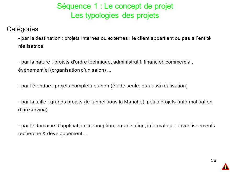 36 Séquence 1 : Le concept de projet Les typologies des projets Catégories - par la destination : projets internes ou externes : le client appartient