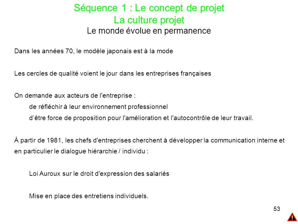 53 Séquence 1 : Le concept de projet La culture projet Le monde évolue en permanence Dans les années 70, le modèle japonais est à la mode Les cercles