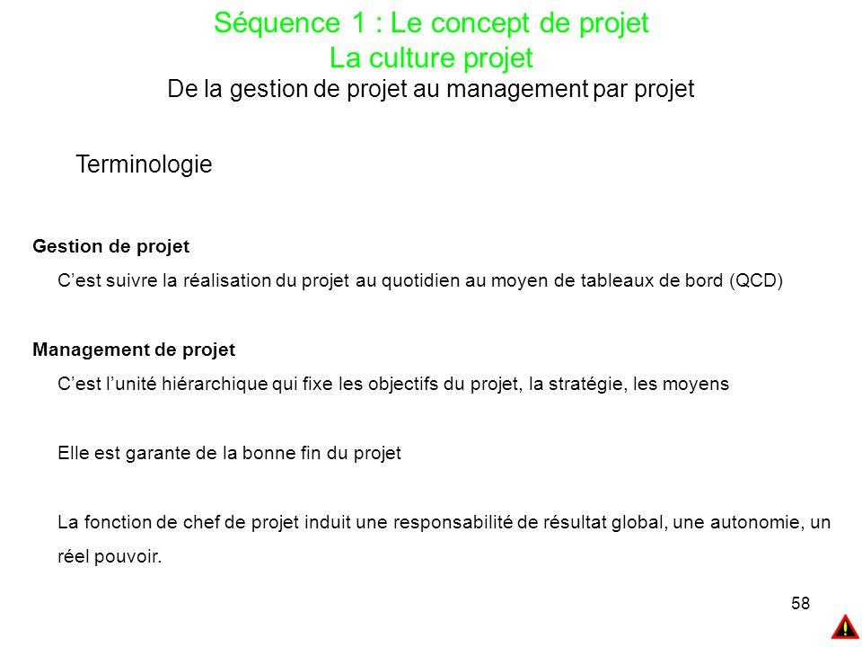 58 Séquence 1 : Le concept de projet La culture projet De la gestion de projet au management par projet Terminologie Gestion de projet C'est suivre la