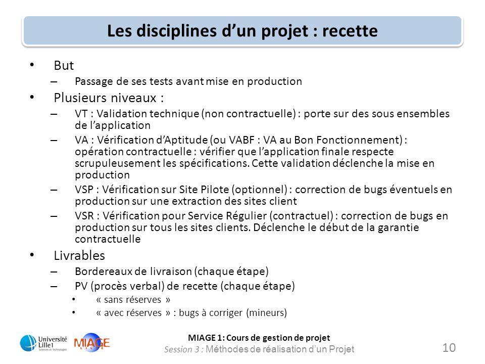 MIAGE 1: Cours de gestion de projet Session 3 : Méthodes de réalisation d'un Projet Les disciplines d'un projet : recette But – Passage de ses tests a