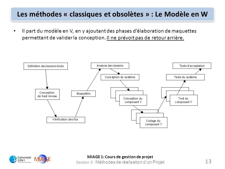 MIAGE 1: Cours de gestion de projet Session 3 : Méthodes de réalisation d'un Projet Les méthodes « classiques et obsolètes » : Le Modèle en W Il part