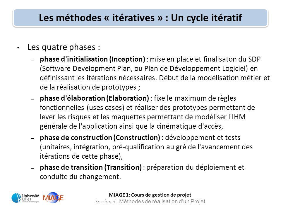 MIAGE 1: Cours de gestion de projet Session 3 : Méthodes de réalisation d'un Projet Les quatre phases : – phase d'initialisation (Inception) : mise en