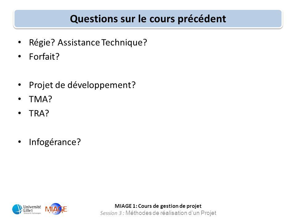 MIAGE 1: Cours de gestion de projet Session 3 : Méthodes de réalisation d'un Projet Questions sur le cours précédent Régie? Assistance Technique? Forf