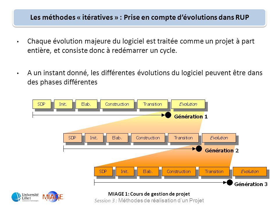 MIAGE 1: Cours de gestion de projet Session 3 : Méthodes de réalisation d'un Projet Chaque évolution majeure du logiciel est traitée comme un projet à