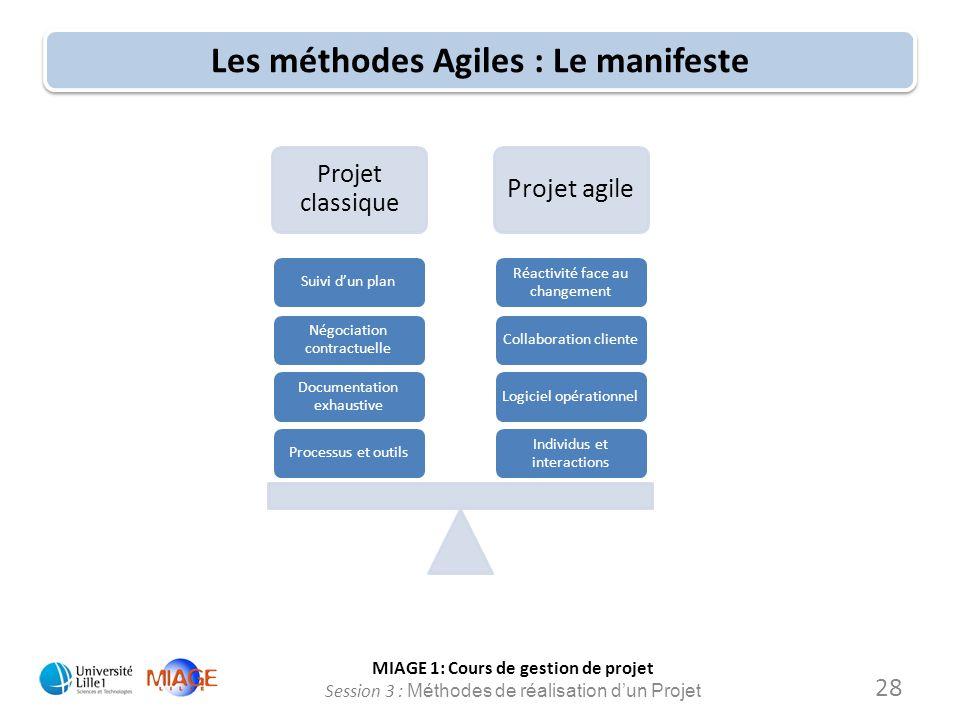 MIAGE 1: Cours de gestion de projet Session 3 : Méthodes de réalisation d'un Projet Les méthodes Agiles : Le manifeste 28 Projet classique Projet agil