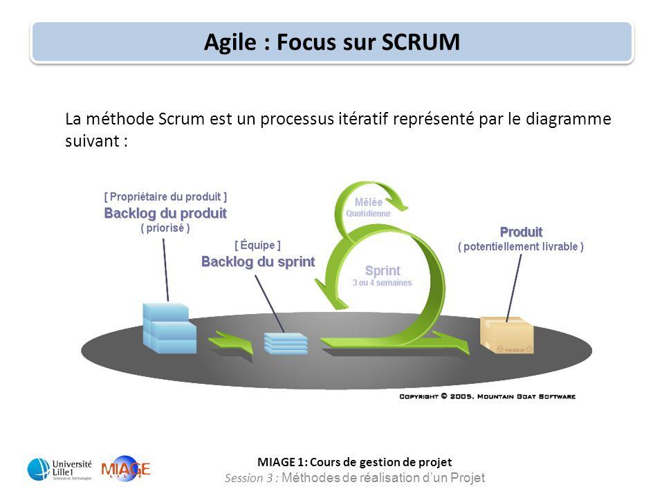MIAGE 1: Cours de gestion de projet Session 3 : Méthodes de réalisation d'un Projet Agile : Focus sur SCRUM La méthode Scrum est un processus itératif