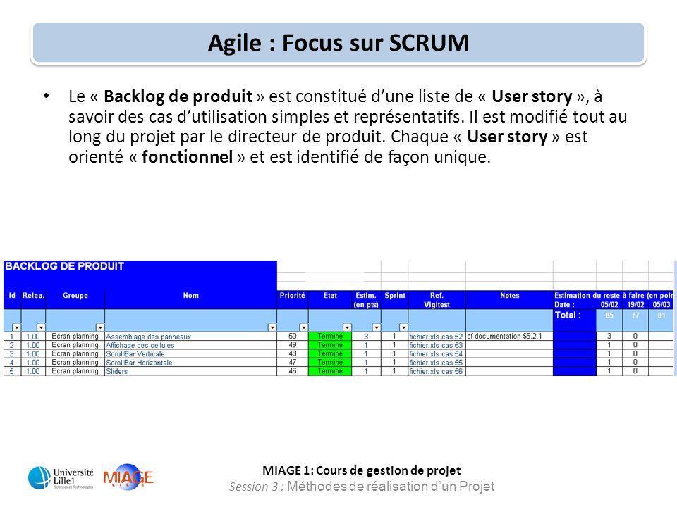 MIAGE 1: Cours de gestion de projet Session 3 : Méthodes de réalisation d'un Projet Agile : Focus sur SCRUM Le « Backlog de produit » est constitué d'
