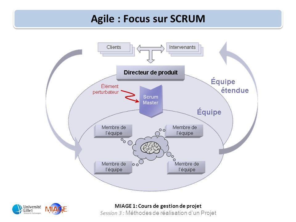 MIAGE 1: Cours de gestion de projet Session 3 : Méthodes de réalisation d'un Projet Agile : Focus sur SCRUM