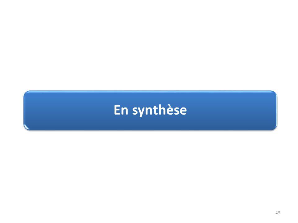 En synthèse 43