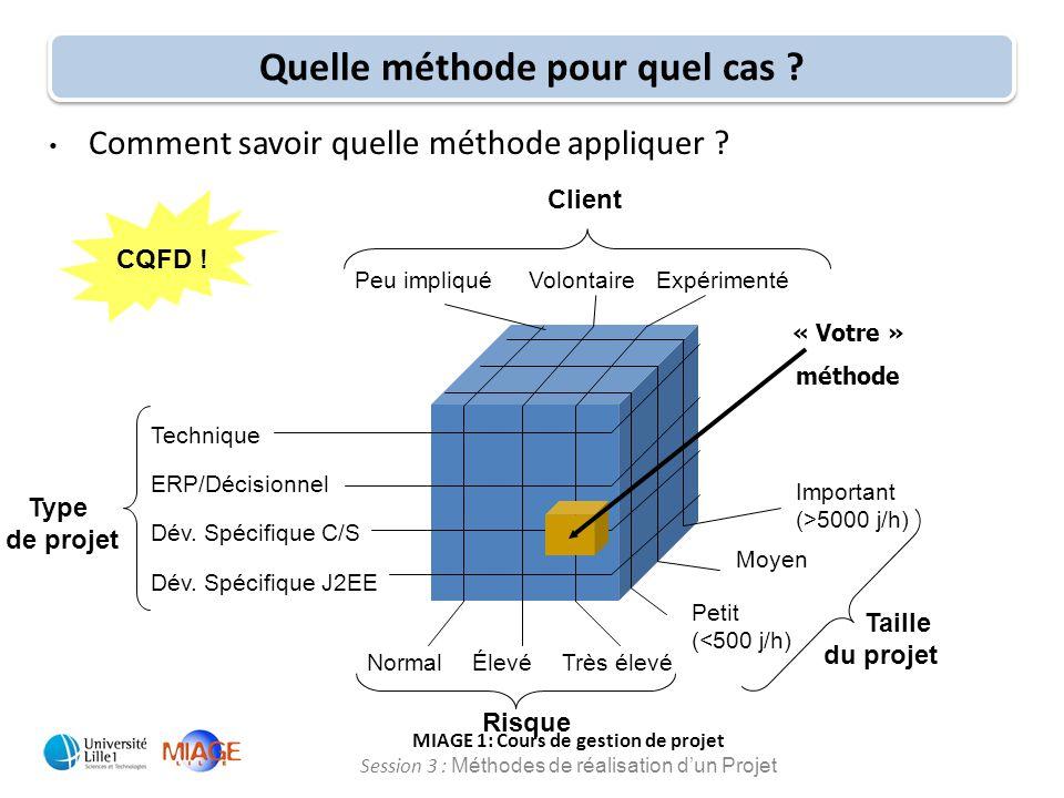 MIAGE 1: Cours de gestion de projet Session 3 : Méthodes de réalisation d'un Projet Comment savoir quelle méthode appliquer ? Type de projet Technique