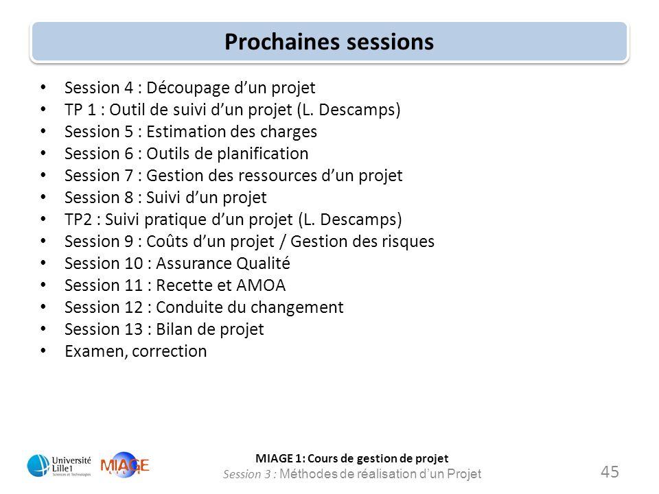 MIAGE 1: Cours de gestion de projet Session 3 : Méthodes de réalisation d'un Projet Prochaines sessions Session 4 : Découpage d'un projet TP 1 : Outil