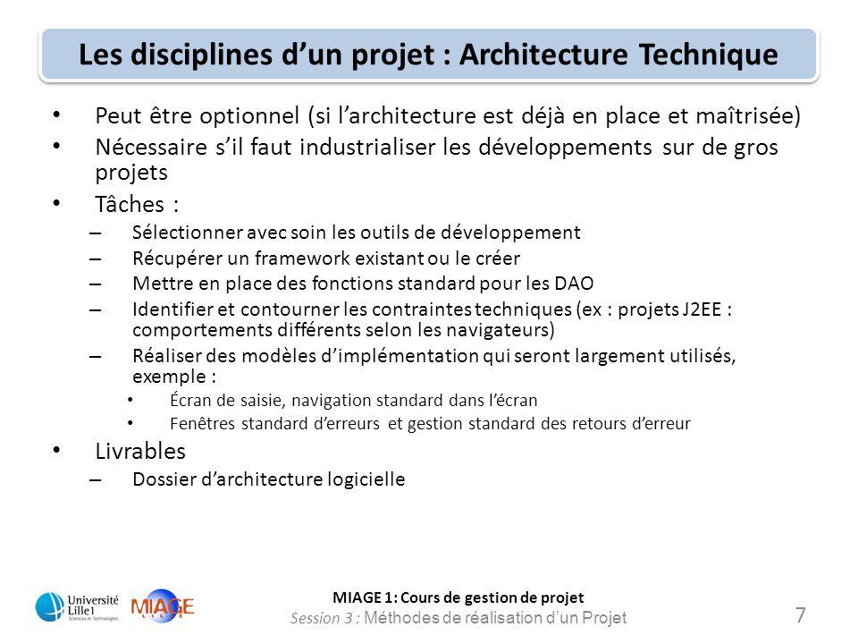 MIAGE 1: Cours de gestion de projet Session 3 : Méthodes de réalisation d'un Projet Les disciplines d'un projet : Architecture Technique Peut être opt