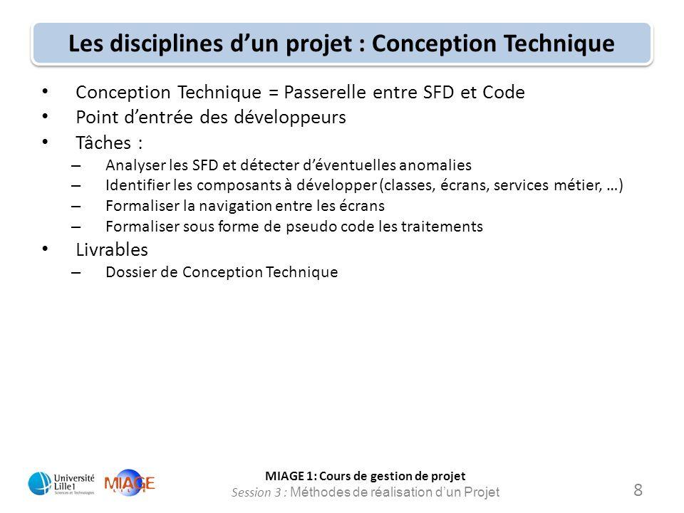 MIAGE 1: Cours de gestion de projet Session 3 : Méthodes de réalisation d'un Projet Les disciplines d'un projet : Conception Technique Conception Tech