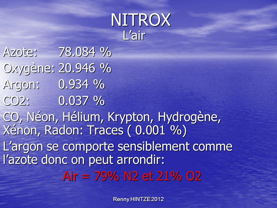 NITROX L'air L'air Azote: 78.084 % Oxygène:20.946 % Argon:0.934 % CO2:0.037 % CO, Néon, Hélium, Krypton, Hydrogène, Xénon, Radon: Traces ( 0.001 %) L'