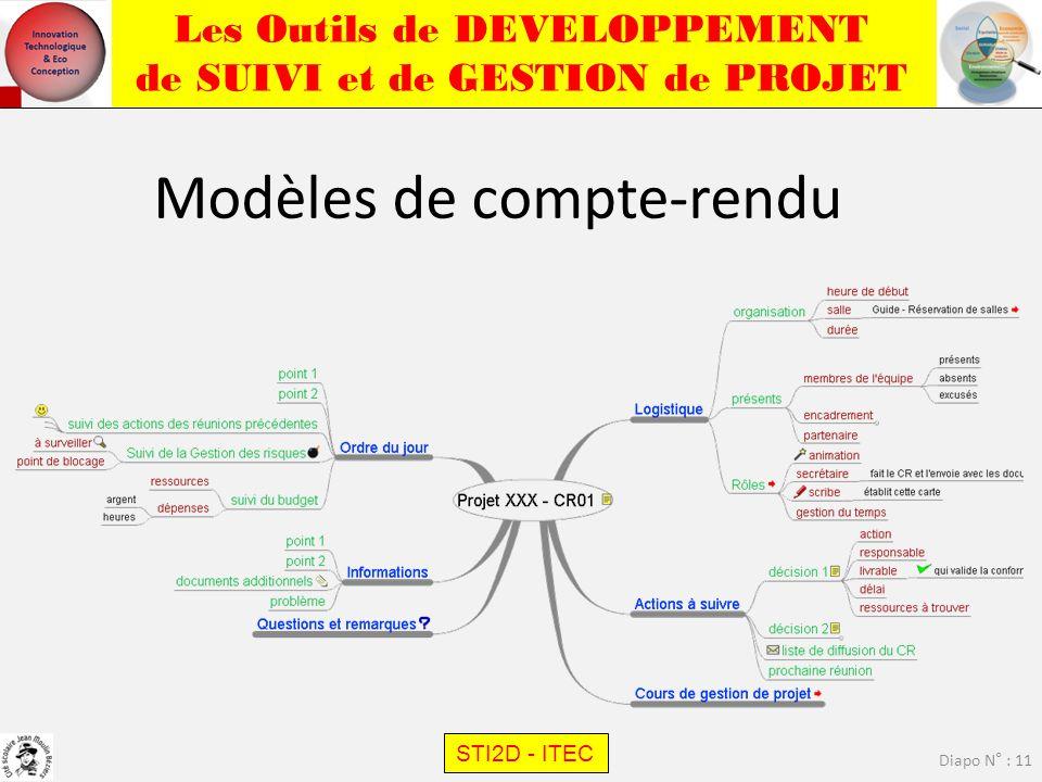 Les Outils de DEVELOPPEMENT de SUIVI et de GESTION de PROJET STI2D - ITEC Diapo N° : 11 Modèles de compte-rendu