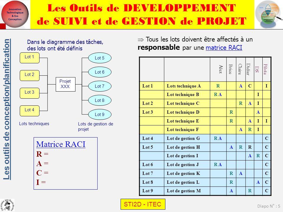 Les Outils de DEVELOPPEMENT de SUIVI et de GESTION de PROJET STI2D - ITEC Diapo N° : 6 « Organiser » (hiérarchiser) les tâches, déterminer le « chemin critique »..