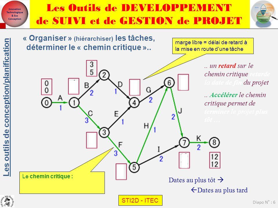 Les Outils de DEVELOPPEMENT de SUIVI et de GESTION de PROJET STI2D - ITEC Diapo N° : 7 C'est le du projet Les outils de conception/planification Le diagramme de Gantt