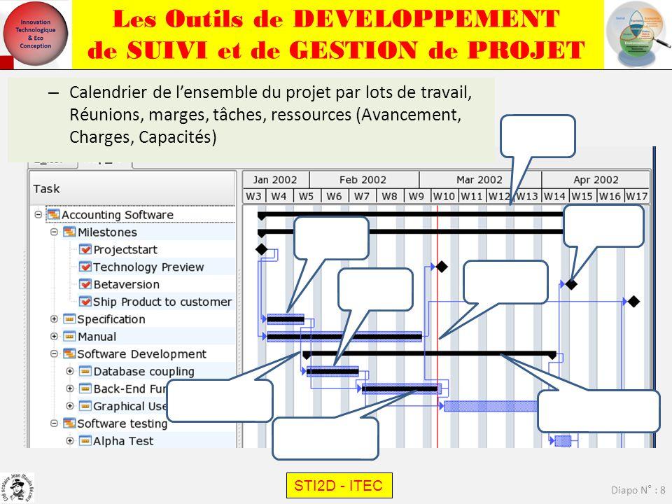 Les Outils de DEVELOPPEMENT de SUIVI et de GESTION de PROJET STI2D - ITEC Diapo N° : 8 – Calendrier de l'ensemble du projet par lots de travail, Réuni