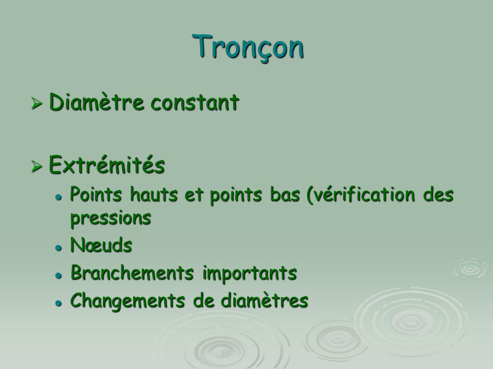 Tronçon  Diamètre constant  Extrémités Points hauts et points bas (vérification des pressions Points hauts et points bas (vérification des pressions