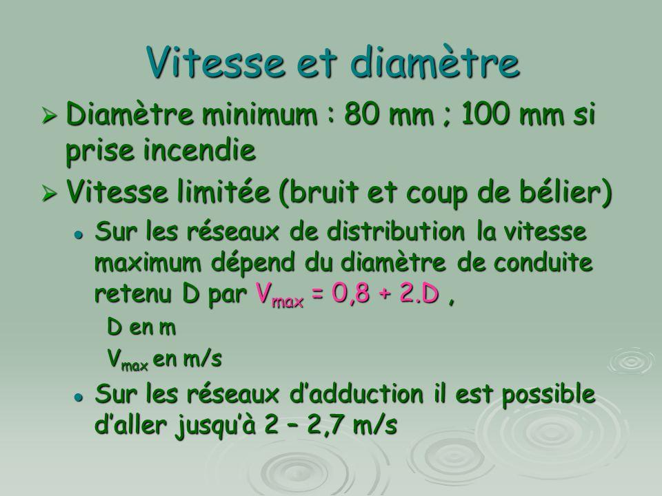 Vitesse et diamètre  Diamètre minimum : 80 mm ; 100 mm si prise incendie  Vitesse limitée (bruit et coup de bélier) Sur les réseaux de distribution