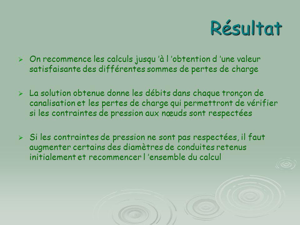 Résultat  On recommence les calculs jusqu 'à l 'obtention d 'une valeur satisfaisante des différentes sommes de pertes de charge  La solution obtenu