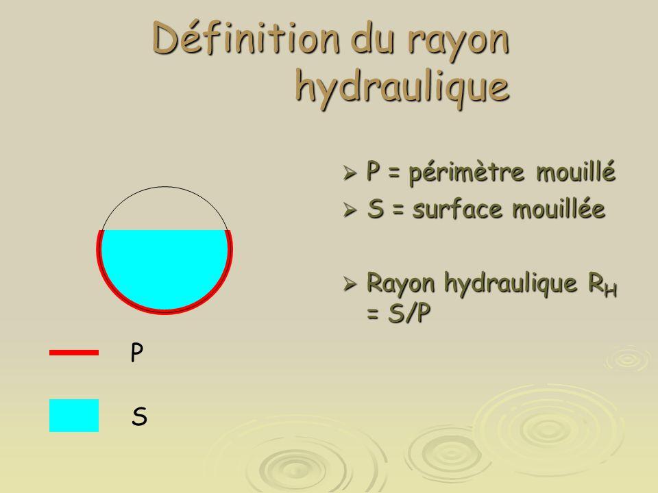 Définition du rayon hydraulique  P = périmètre mouillé  S = surface mouillée  Rayon hydraulique R H = S/P P S