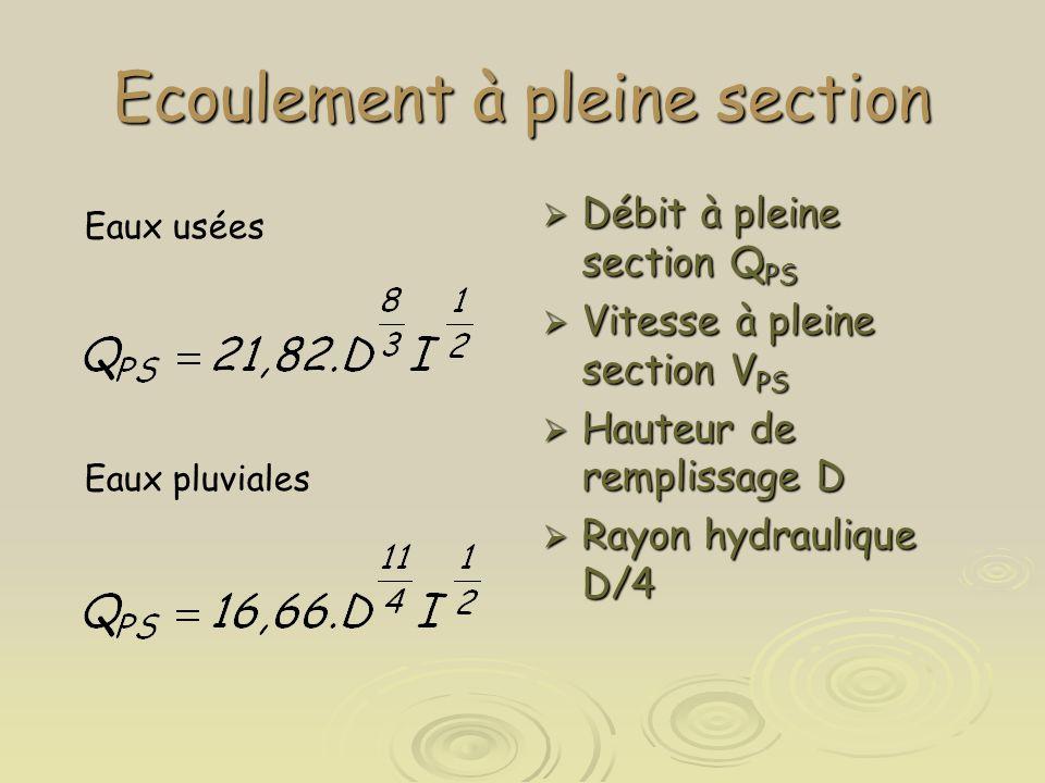 Ecoulement à pleine section  Débit à pleine section Q PS  Vitesse à pleine section V PS  Hauteur de remplissage D  Rayon hydraulique D/4 Eaux usée