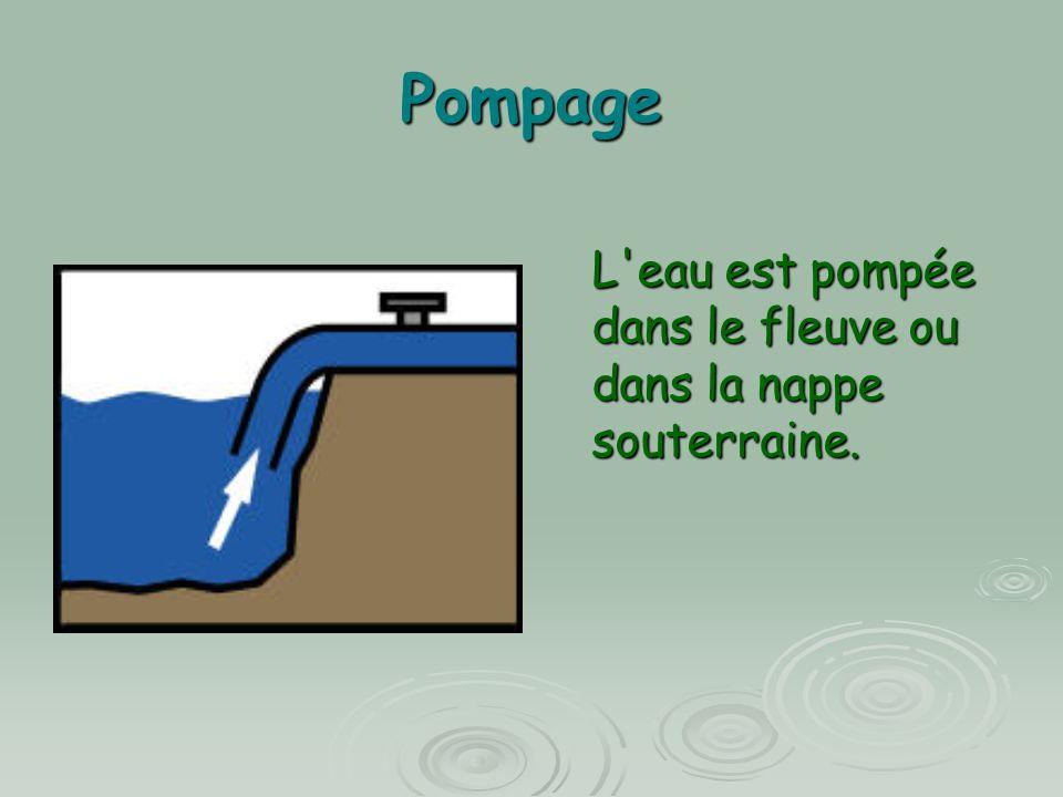Pompage L'eau est pompée dans le fleuve ou dans la nappe souterraine.