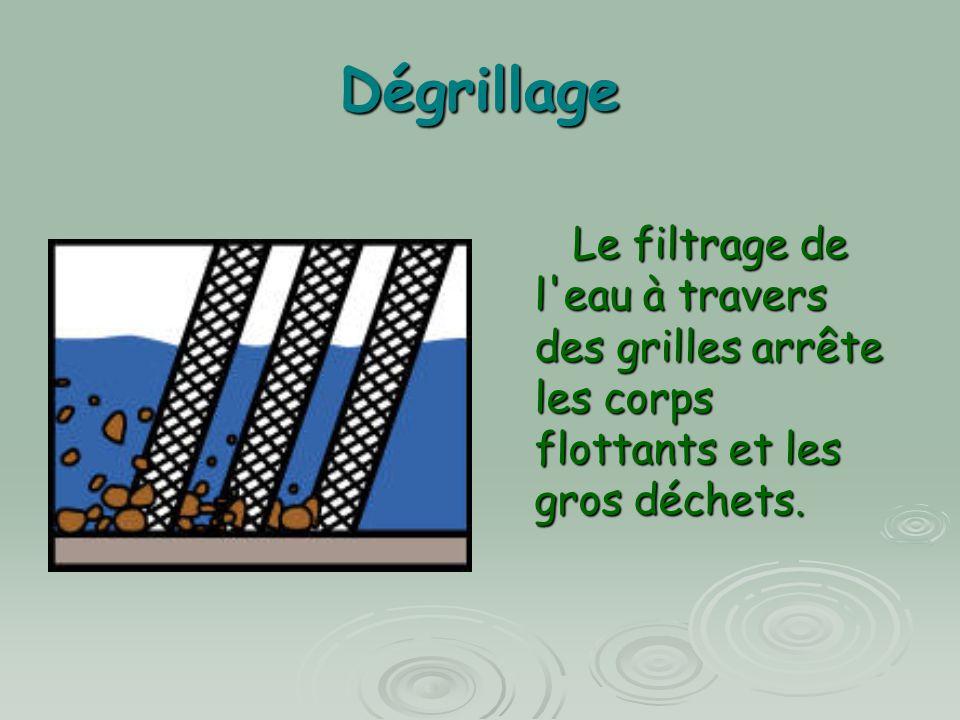 Dégrillage Le filtrage de l'eau à travers des grilles arrête les corps flottants et les gros déchets. Le filtrage de l'eau à travers des grilles arrêt