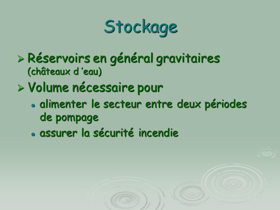 Stockage  Réservoirs en général gravitaires (châteaux d 'eau)  Volume nécessaire pour alimenter le secteur entre deux périodes de pompage alimenter