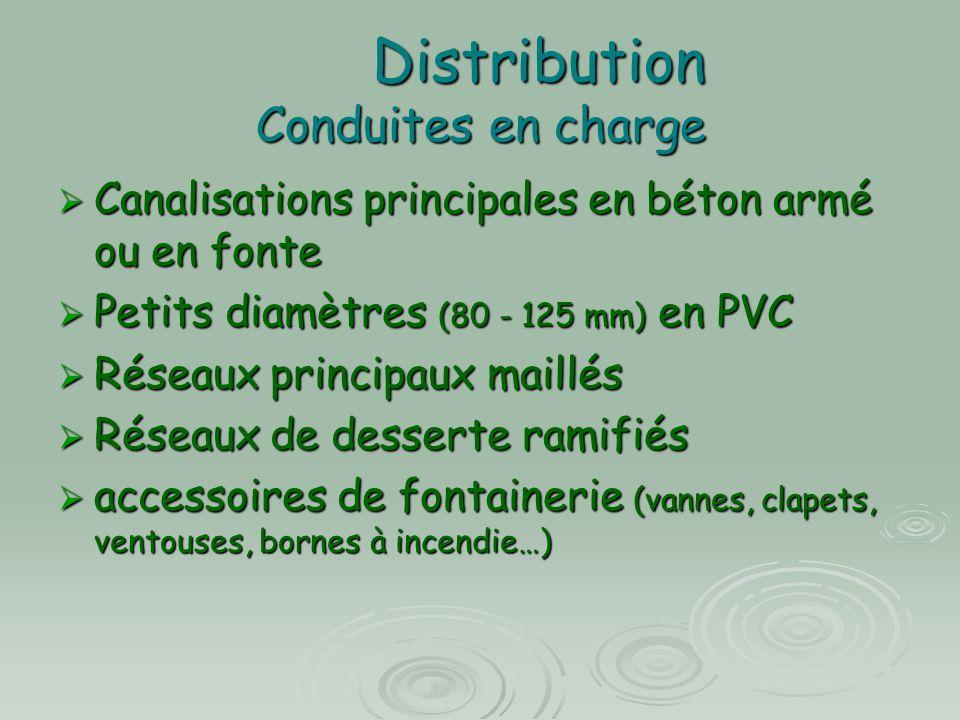 Distribution Conduites en charge  Canalisations principales en béton armé ou en fonte  Petits diamètres (80 - 125 mm) en PVC  Réseaux principaux ma