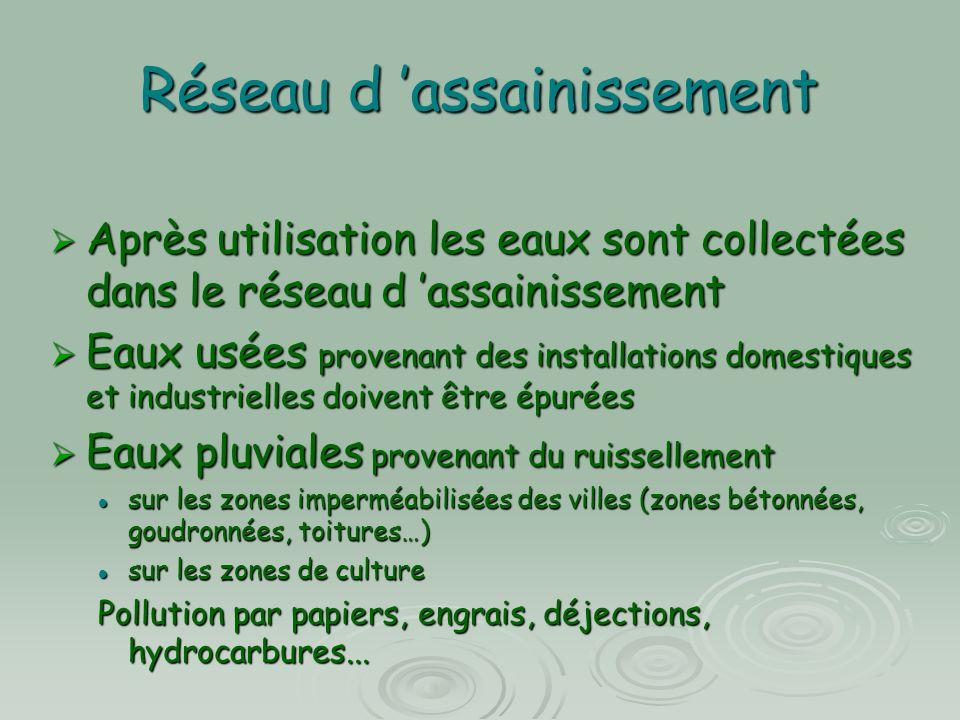 Réseau d 'assainissement  Après utilisation les eaux sont collectées dans le réseau d 'assainissement  Eaux usées provenant des installations domest