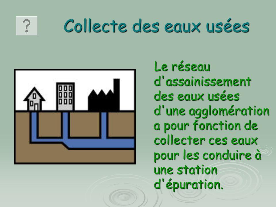 Collecte des eaux usées Le réseau d'assainissement des eaux usées d'une agglomération a pour fonction de collecter ces eaux pour les conduire à une st