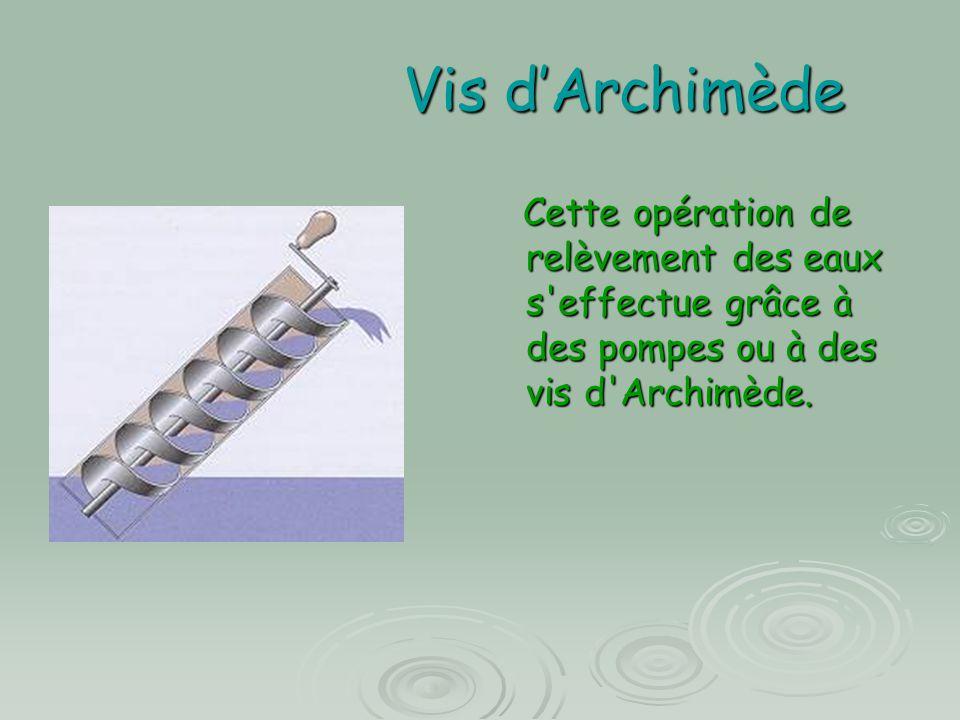 Vis d'Archimède Cette opération de relèvement des eaux s'effectue grâce à des pompes ou à des vis d'Archimède. Cette opération de relèvement des eaux