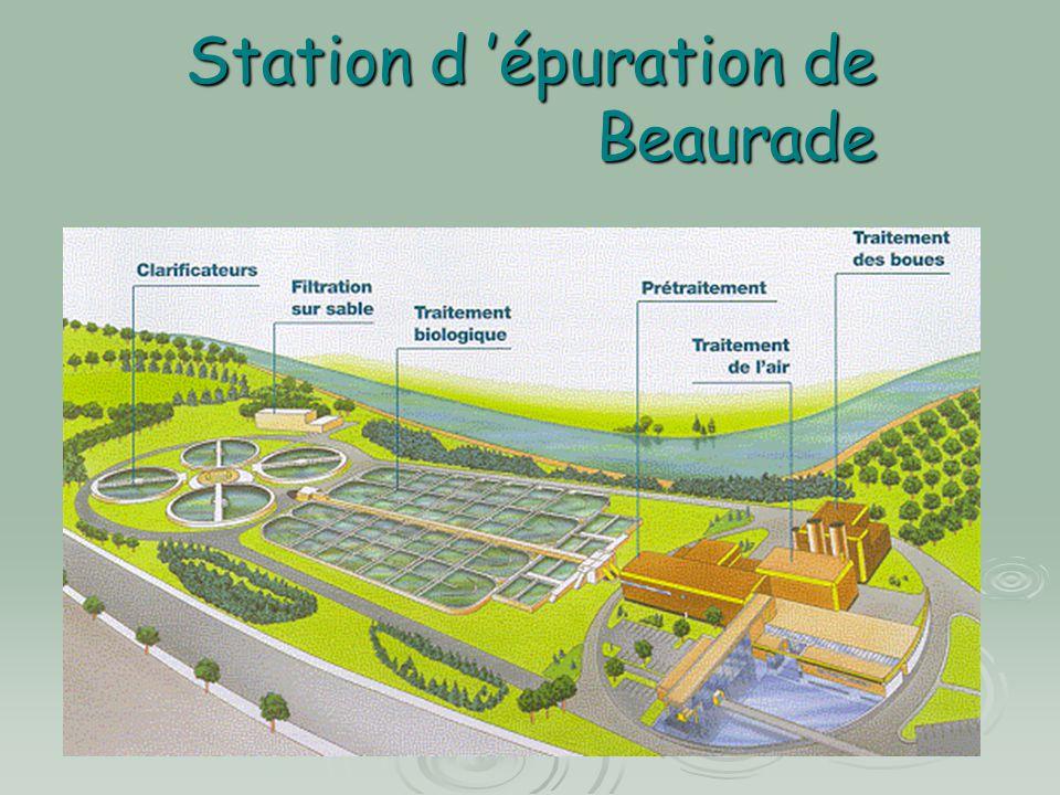 Station d 'épuration de Beaurade
