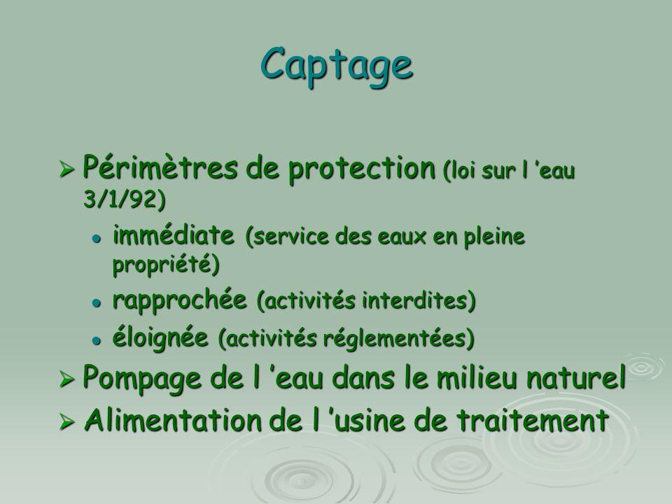 Captage  Périmètres de protection (loi sur l 'eau 3/1/92) immédiate (service des eaux en pleine propriété) immédiate (service des eaux en pleine prop