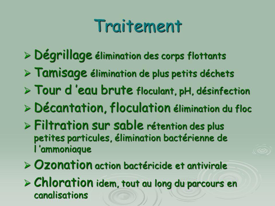 Traitement  Dégrillage élimination des corps flottants  Tamisage élimination de plus petits déchets  Tour d 'eau brute floculant, pH, désinfection