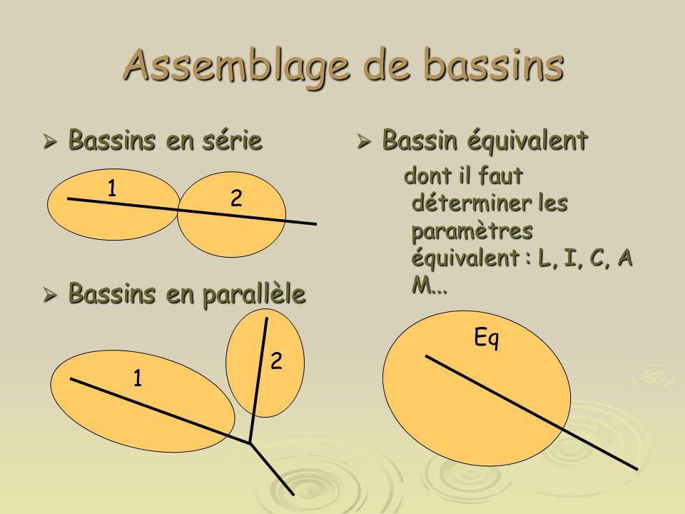 Assemblage de bassins  Bassins en série  Bassins en parallèle  Bassin équivalent dont il faut déterminer les paramètres équivalent : L, I, C, A M..