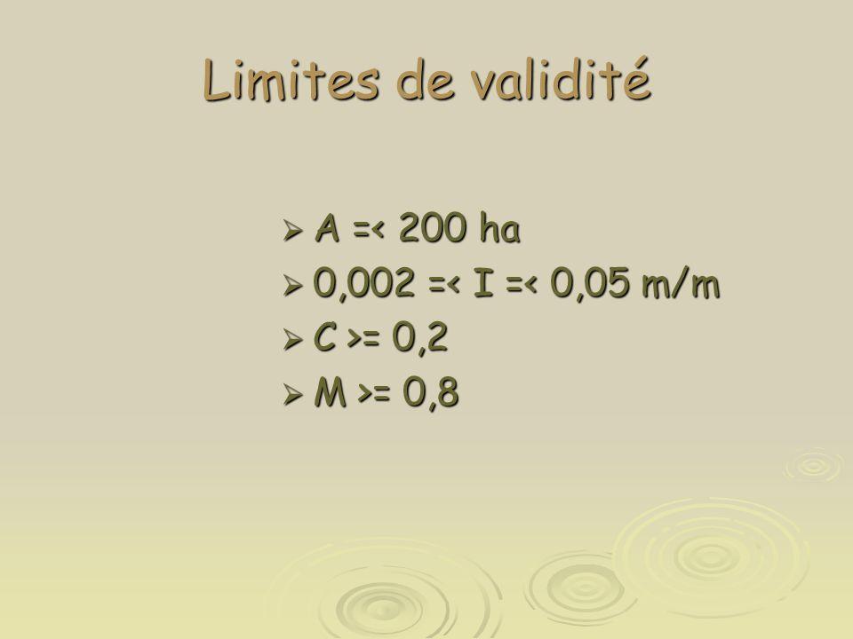 Limites de validité  A =< 200 ha  0,002 =< I =< 0,05 m/m  C >= 0,2  M >= 0,8